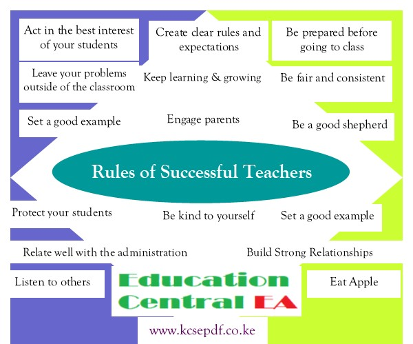 Read more about the article 22 Simple Rules for Every Successful Teacher
