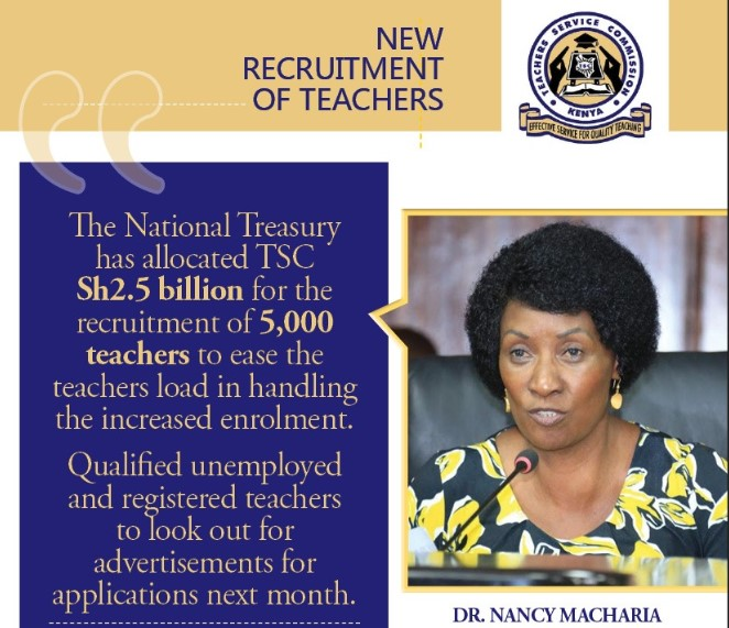Read more about the article Teachers, Dust Off Your Certificates: TSC's Mass Recruitment Revealed